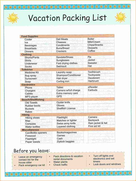 family vacation packing list template family vacation packing list templates wallpaper