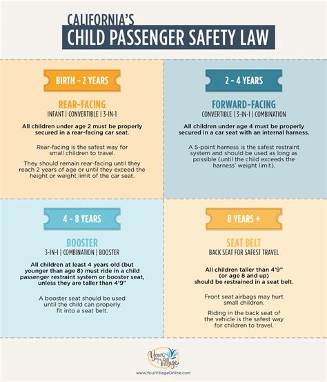 car seat requirements car seat booster requirements california brokeasshome