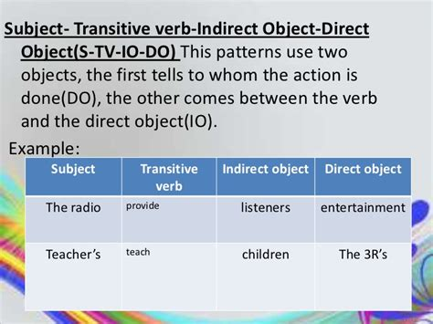 subject intransitive verb pattern exles eng copy