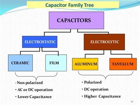 polarized capacitor identification polarized fixed capacitor 28 images new electronics slides capacitores mapa detalhado de