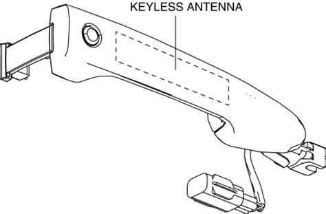 Mazda 3 Service Manual Keyless Antenna Removal