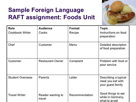 foreign language lesson plan template foreign language lesson plan template differentiated