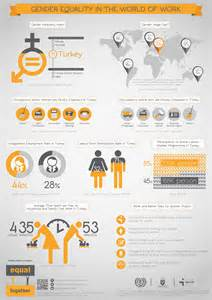 Infographic infographic gender equality in the world of work