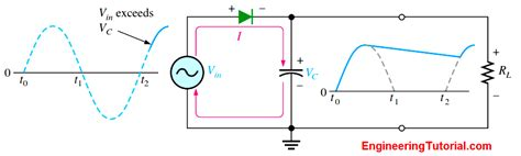 working of inductor in ac working principle of capacitor inductor 28 images capacitor in filter circuit 28 images