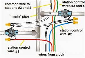 bird solenoid wiring diagram free engine image for user manual