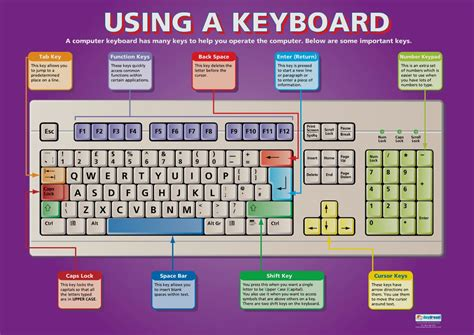 keyboard tutorial and typing test hereffiles blog