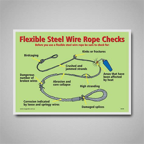 Cra Background Check Poster Steel Wire Rope Checks