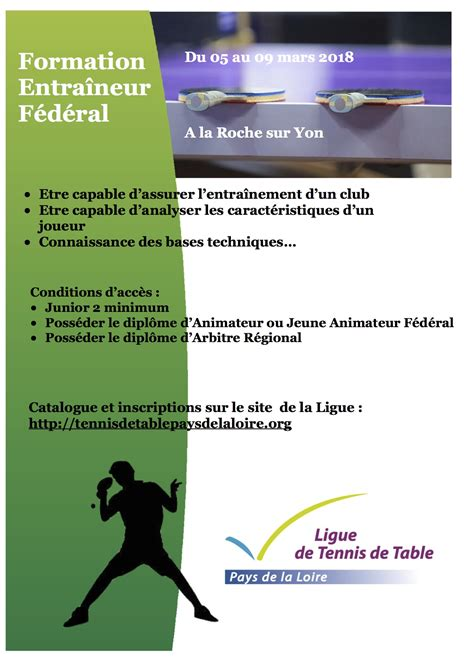 tennis de table pays de loire formation entra 238 neur f 233 d 233 ral tennis de table ligue des