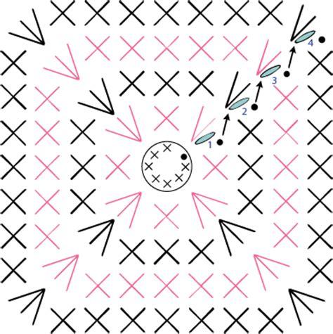 cesta de trapillo cuadrada cesta de trapillo base redonda cuadrada y ovalada