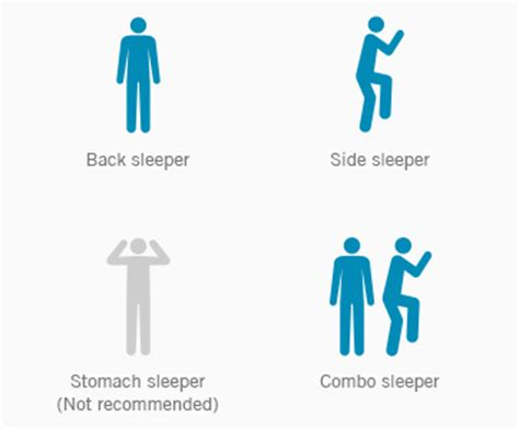 Stomach Sleepers Personality by Beating Back With A Memory Foam Mattress