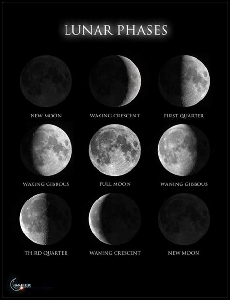 moon phase lunar month of 2015 starts october 13 astronomy essentials earthsky