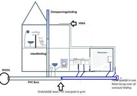 toilet riool eerste verdieping afvoerput buiten lucht waterdicht afsluiten