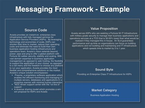 Messaging Positioning Planning Template Four Quadrant Gtm Strategy Marketing Framework Template