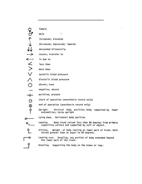 Terminology Abbreviations Worksheet