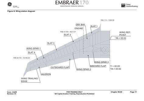 airplane diagram airplane fuselage diagram airplane cowling diagram