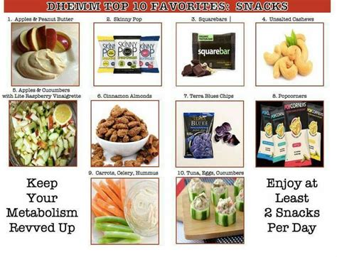 Detox Snacks Ideas by Pin By Angelia Johnson On 10 Day Green Smoothie Cleanse