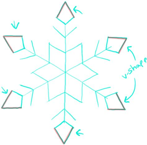 art tutorial line art snowflake drawing clipart best