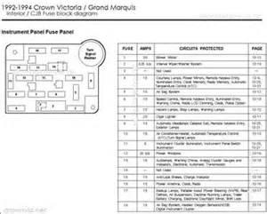 Peugeot Expert Fuse Box Diagram Peugeot Expert Fuse Box Diagram Nikkoadd