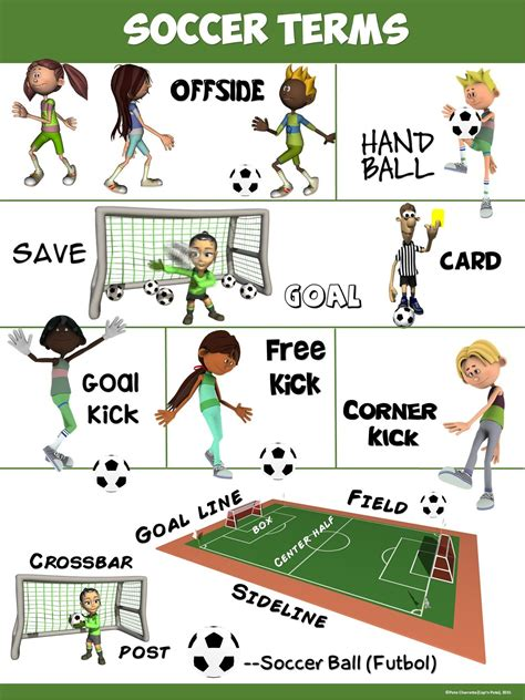 themes concerning education pe poster soccer terms physical education pe ideas and