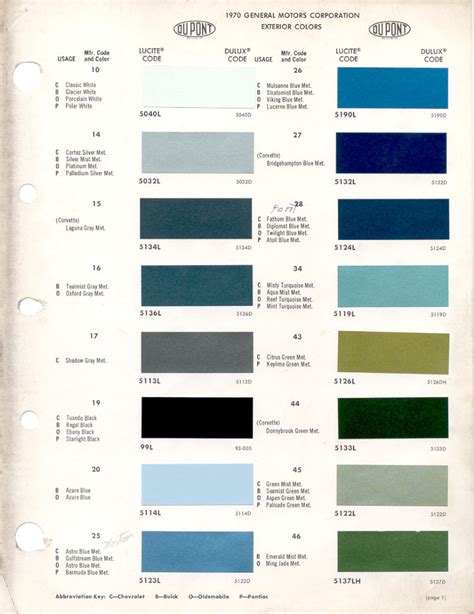 100 dupont auto paint colors codes valspar automotive paint color chart valspar