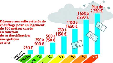 Classe Energie E 4969 by Classe Energie E Classe Energie Le Calcul Dpe Du Bilan