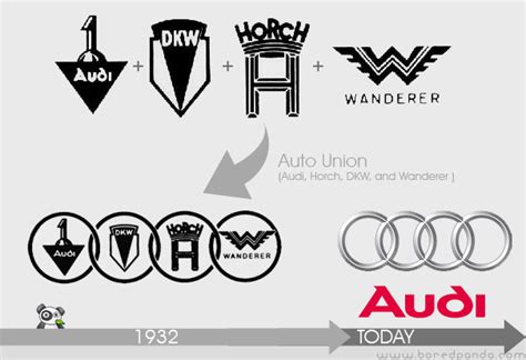 Audi Grill Logo Emblem Iphone 7 7 Casing Cover 21 logo evolutions of the world s well known logo designs