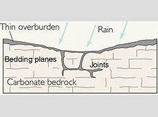 GC2G559 Differential Weathering (Earthcache) in North West ... Hydrolysis Diagram For Kids