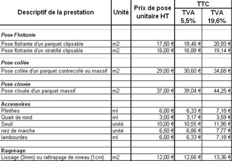 Prix Pose Lino M2 3074 by Devis Parquet Le Bois Chez Vous