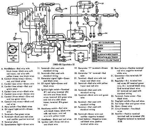 96 xlh 883 sportster wiring diagram 96 get free image