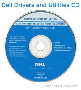what is a drivers cd?