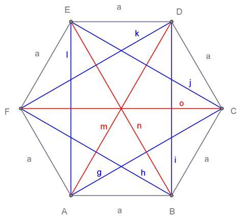 angoli interni di un esagono esagono regolare openprof