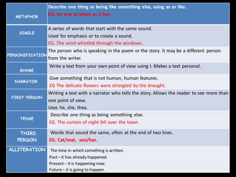 curtain poem summary curtain poem summary integralbook com