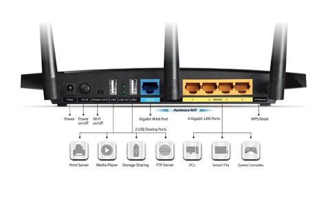 lade fibra ottica router tp link archer c7 ac1750 un router wifi dual band