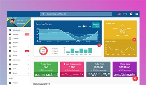 قوالب لوحة تحكم Bootstrap Admin Dashboard Templates موقع دروس4يو Dros4u Html Dashboard Template