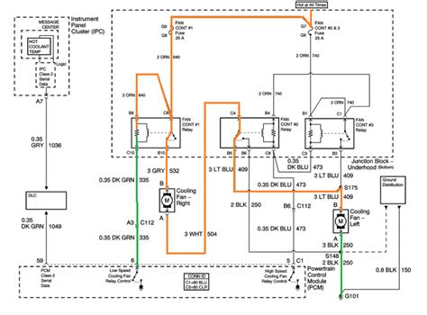 gm cooling fan wiring diagram wiring diagram schemes