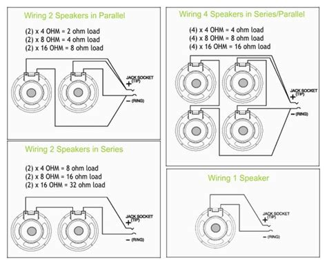 orange 4x12 speaker cabinet wiring diagrams 4x12 cab