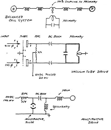 Tesla Coil Plans Condensed Intro Tesla Coils Html