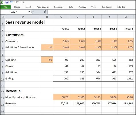 saas revenue model plan projections