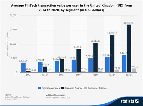 barclay bank deutschland barclays bitcoin fintech and more how the