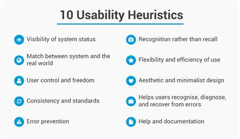 design guidelines nielsen how to conduct a heuristic evaluation for usability in hci