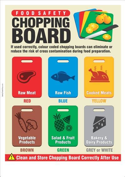 chopping board poster images frompo 1