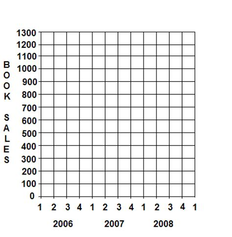 How To Make Grid Paper - simple graphing in windows how to create a graph in