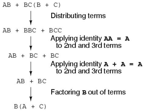 Circuit Simplification Examples | Boolean Algebra ... C- Boolean Function Examples