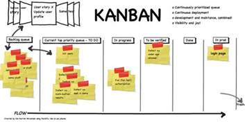 Toyota Kanban System Book Review The Project Aka Karate Kid Meets