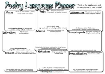 year 1 pattern and rhyme poetry planning poetry language planner teaching ideas