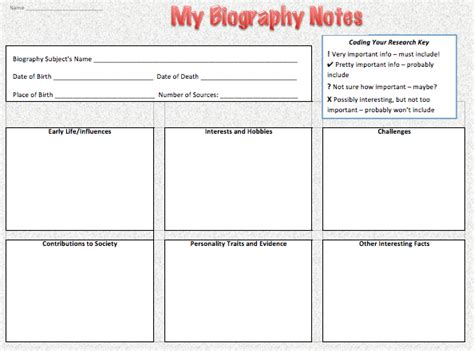 biography graphic organizer middle school pdf best photos of student autobiography graphic organizer