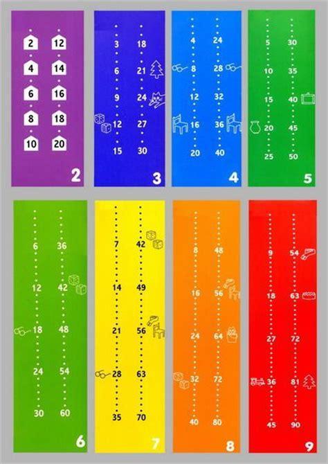 tavola pitagorica gioco oltre 25 fantastiche idee su tabelline su