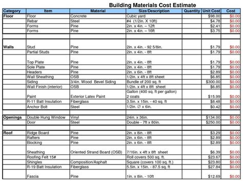 construction estimating worksheets excel construction