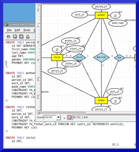 eer diagram tool exle of an idef1x diagram images frompo