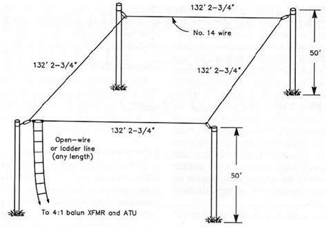 160 sq meters to feet 160 meter antenna car interior design